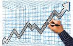 Дивергенция форекс и конвергенция. Эффективные индикаторные стратегии.