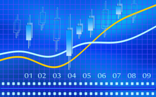 Аналитика валютного рынка. Как сделать прогноз самостоятельно.
