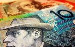 Данные Китая по импорту негативно отразились на курсе австралийского доллара