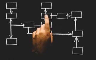 Бездепозитные бинарные опционы – реально ли торговать в плюс?