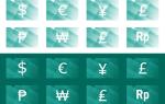 Обзор Форекс инструментов и знаний для начала торговли