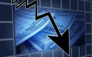 Аксиомы технического анализа: теория Доу и ключевые постулаты рынка.