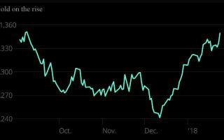Золото подорожало до четырехмесячного максимума благодаря ослаблению доллара