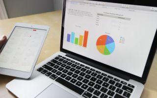 Оценка финансовых инструментов: как читать отчетность и снижать риски?