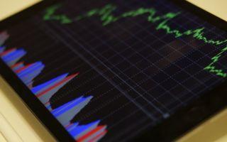 Покупаем фьючерс на индекс РТС: правила торговли и чтения тикера