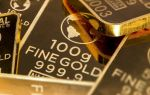Цены на золото снижаются из-за фиксации прибыли со стороны трейдеров