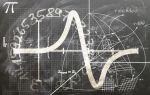 Стратегия Фибоначчи – математическая формула прибыли