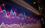 Ценные бумаги: покупка активов для физических лиц
