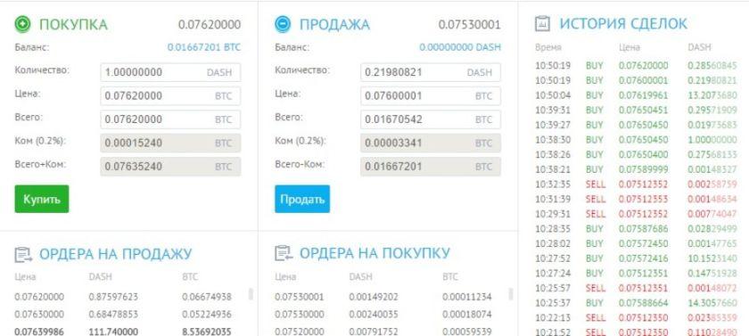 биржа биткоинов Россия