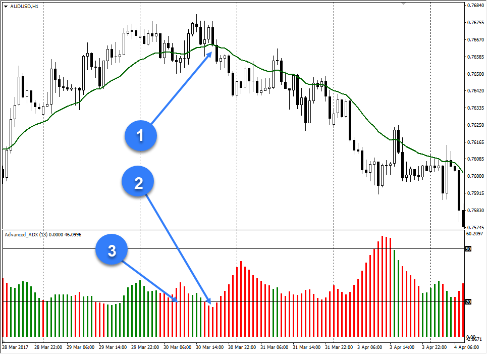 Стратегия цезарь форекс ликвидность рынка форекс