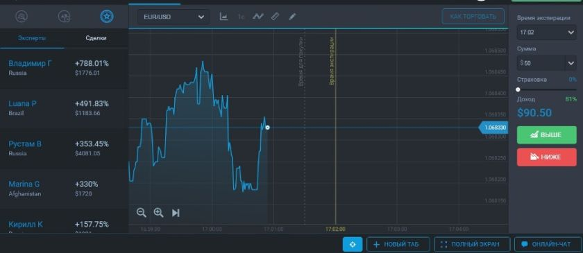 Бинарные опционы биткоин