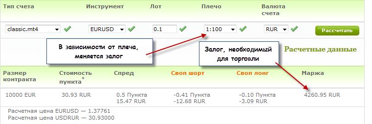 Калькулятор лота форекс