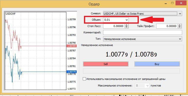 Форекс сколько долларов 1 лот прогноз gbp/jpy forex