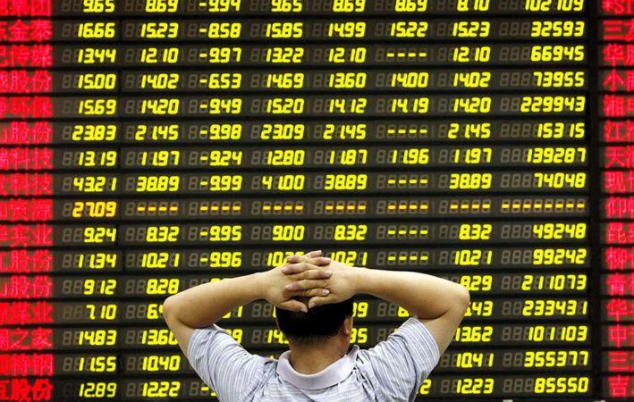 Индексы фондового рынка