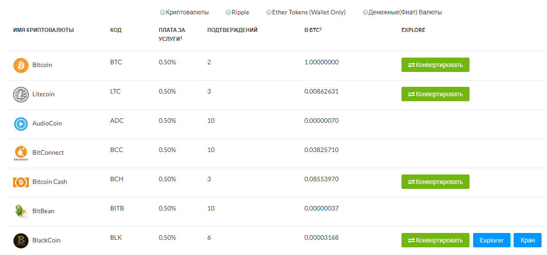 Bitcoin бумажник-20
