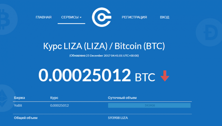 Thanks. consider, Bitcoin liza final, sorry